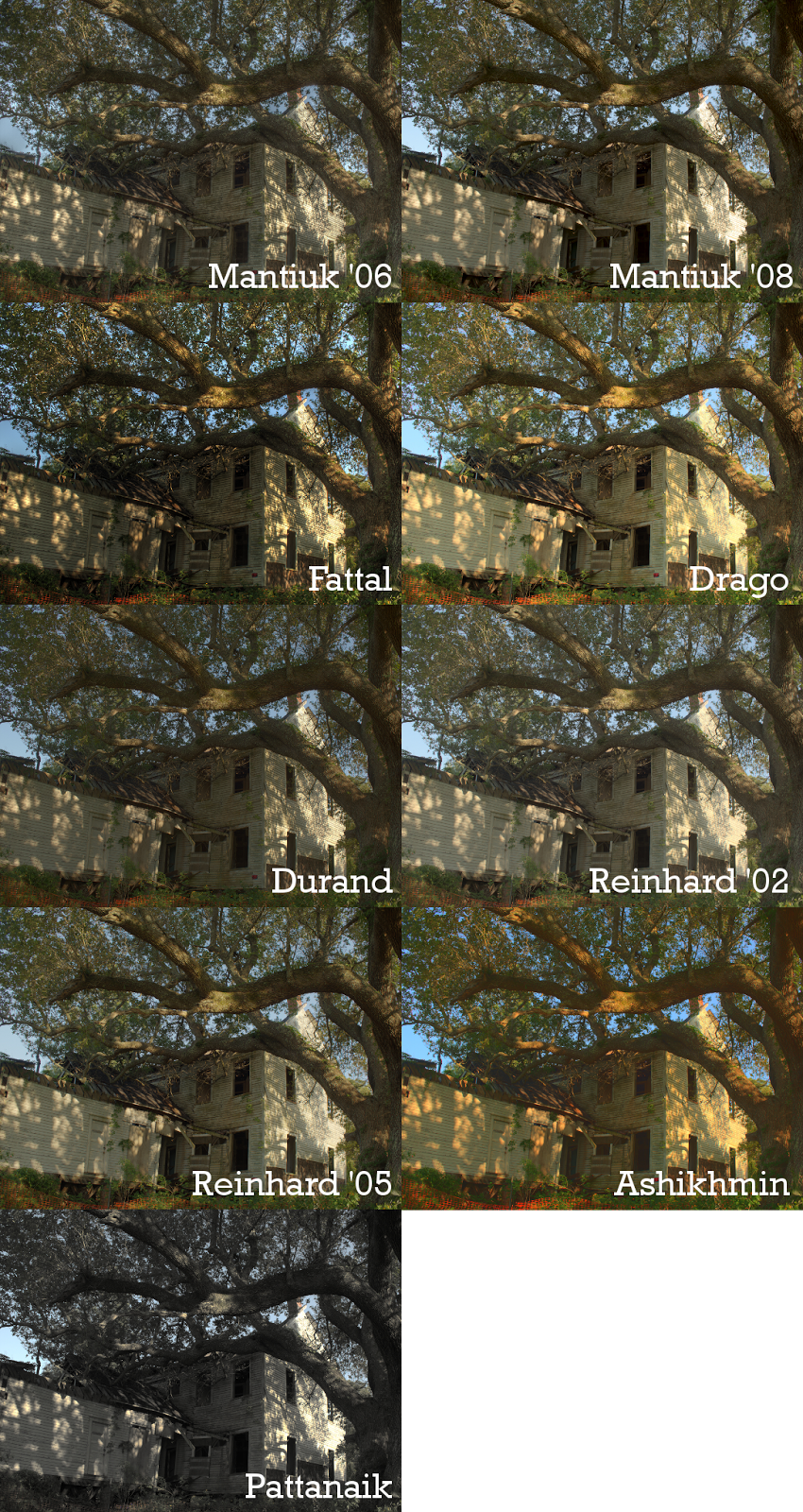 My results from using all the different TMO's in Luminance HDR