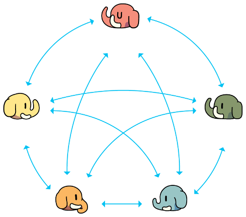 Interconnected Mastodon Instances